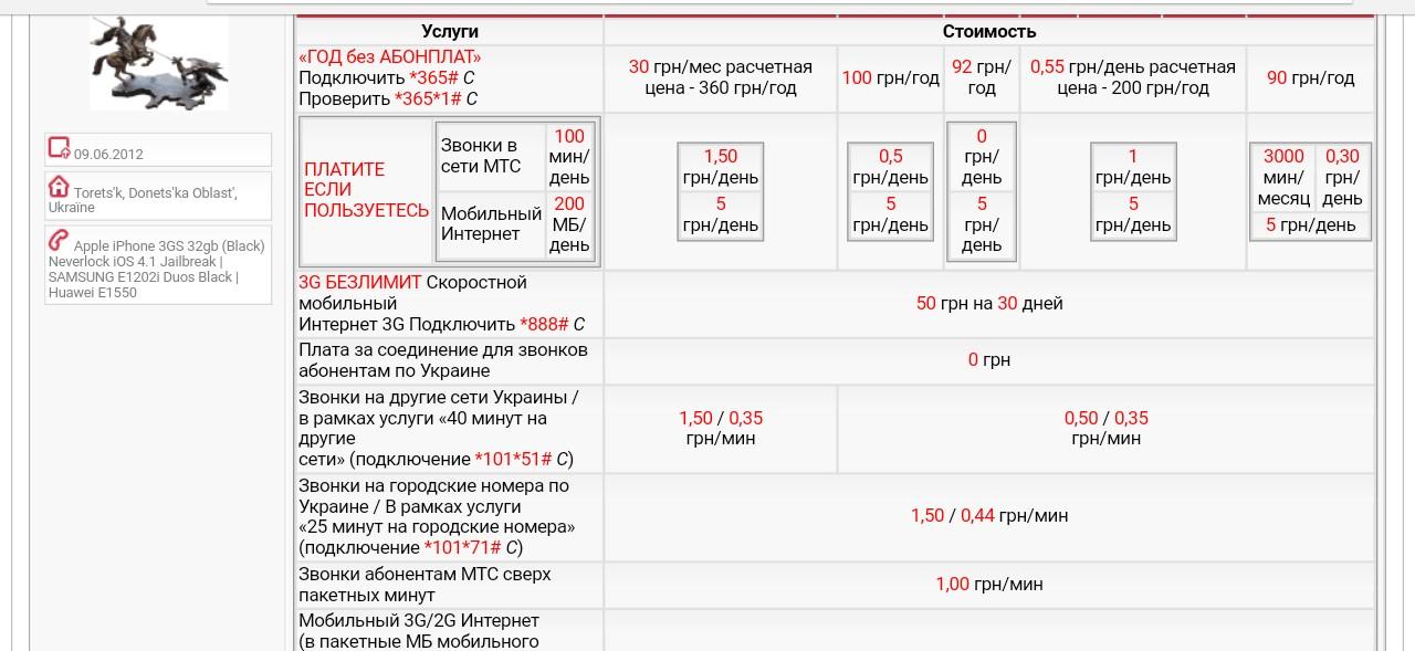 У кого МТС 3D нуль центр - ловите последнюю халяву ( ) (Все страницы ...