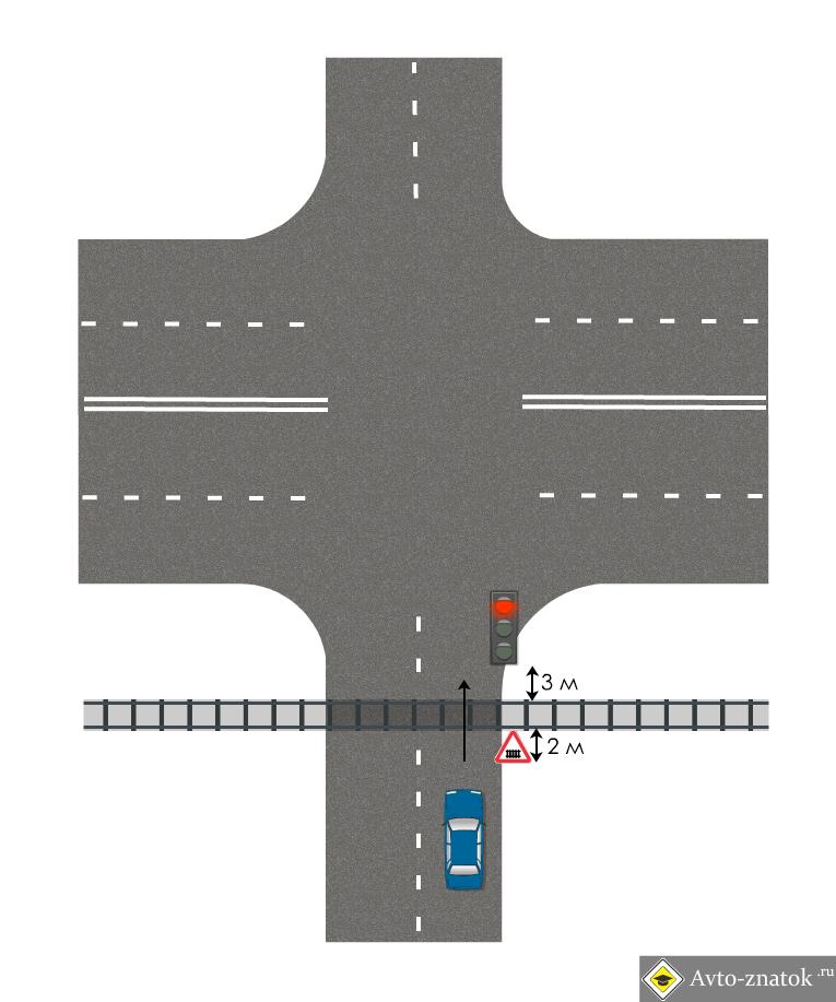 ЗЫ: расстояния до ЖД путей на схеме обозначены.  За АМ светофором перед пересекаемой проезжей...