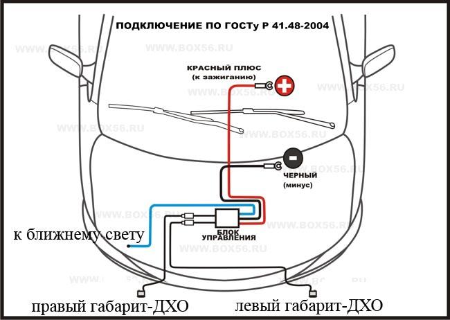 ситроен с4 электрическая схема габариты передние