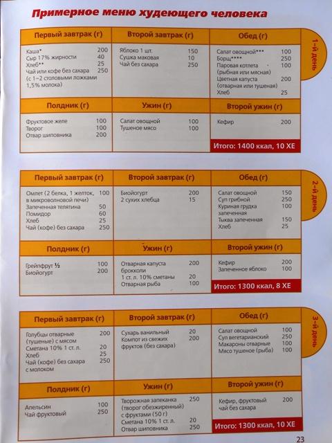 Фитнес меню для похудения на неделю