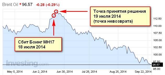 Еврокомиссия: Оснований для смягчения санкций против РФ нет - Цензор.НЕТ 7641